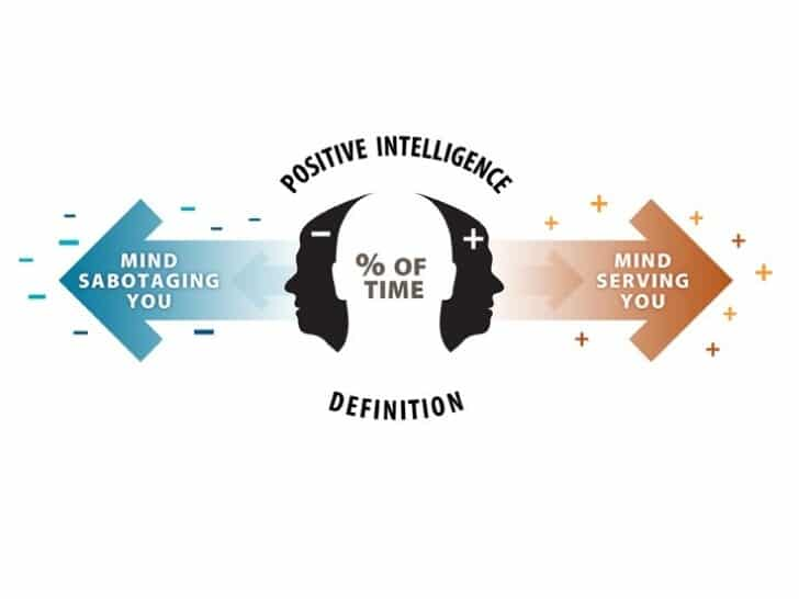 mastering-positive-intelligence-achieving-potential-at-work-rypple-leadership-series-9-728